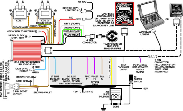 Harley Dyna Ignition Wiring Diagram | Find image on